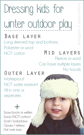 Wonderful way to remember to dress your kids warm when playing outdoors. Shared on ChristianMontessoriNetwork.com